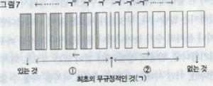 윤구병 그림 1-7